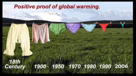 global-warming-underwear.jpg